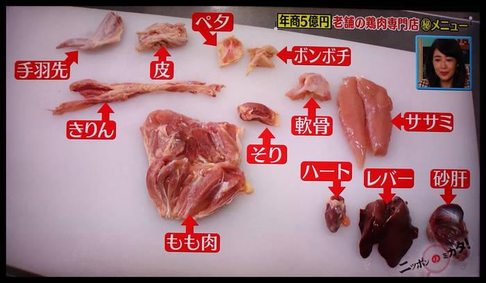 たけしのニッポンのミカタ! 水郷のとりやさん 特集 鶏肉 手さばき終了